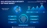 Global-Data-Integration-and-Integrity-Software-Market