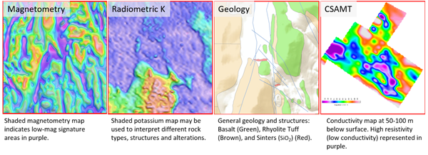 Geophysical Surveys