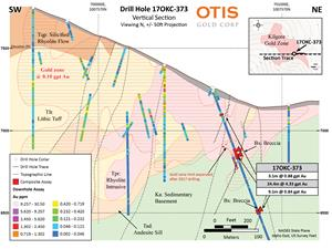 Drill Hole 17 OKC-373 cross section
