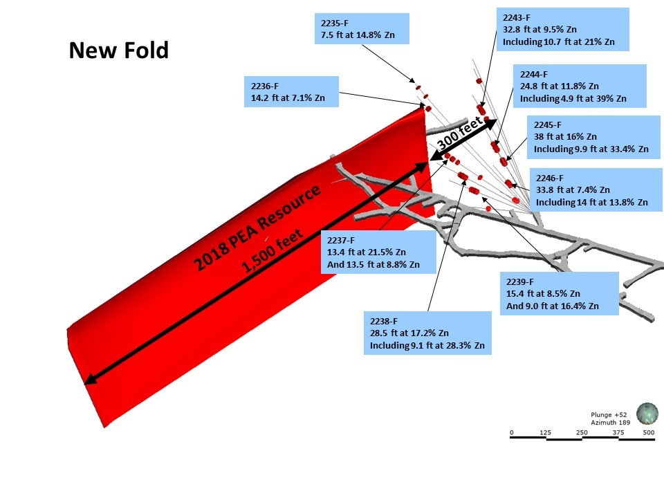 Figure 2 – Isometric View (Looking Southwest) of New Fold Step-Out Drilling and Selected Significant Mineralized Intervals