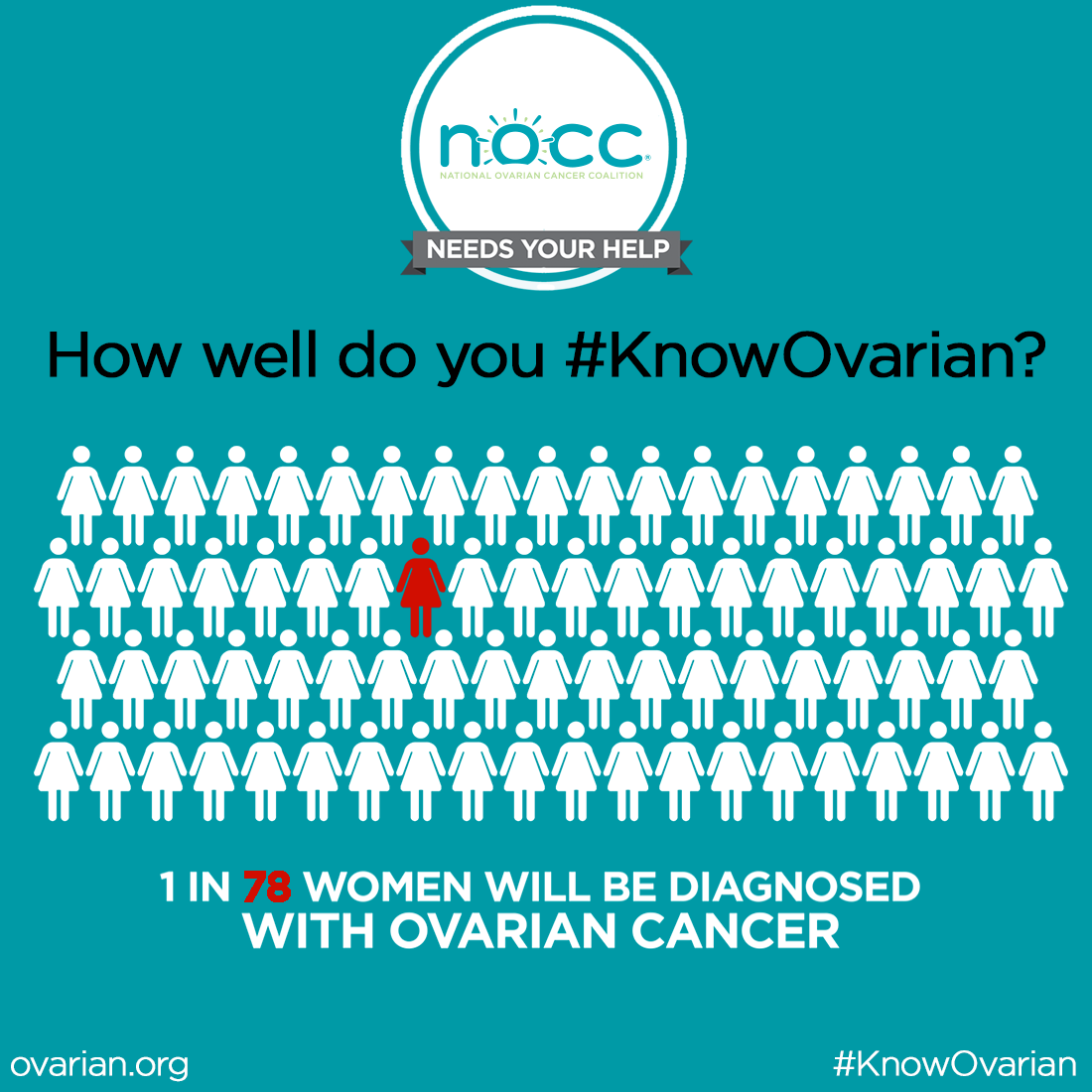 The National Ovarian Cancer Coalition S 2018 September Campaign Aims To Activate Communities To Help Raise Awareness Of The Disease