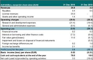 Key figures for the full year 2016 (consolidated).jpg