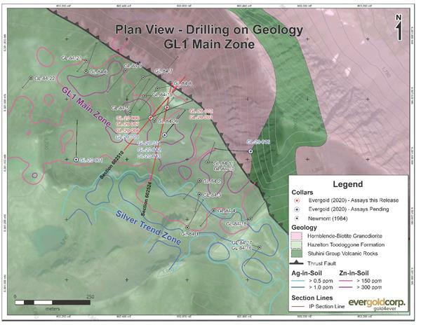 Drilling on Geology, GL1 Main Zone