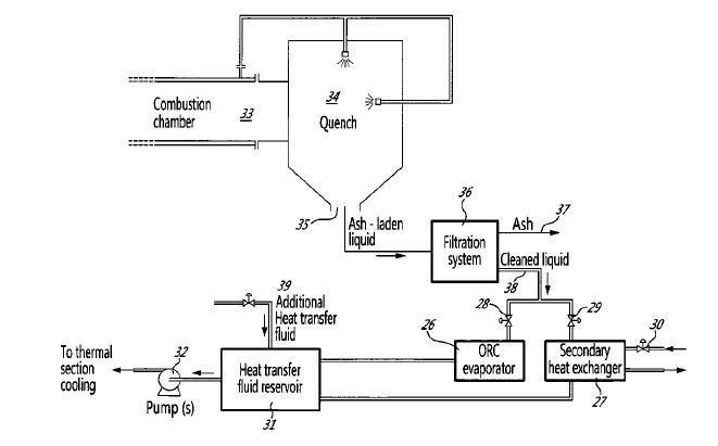 Block Flow Diagram from Patent