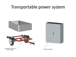 Transportable Power System