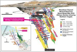 Figure 1 Woodlawn Deposit Mineral Resource Block Model May 2016