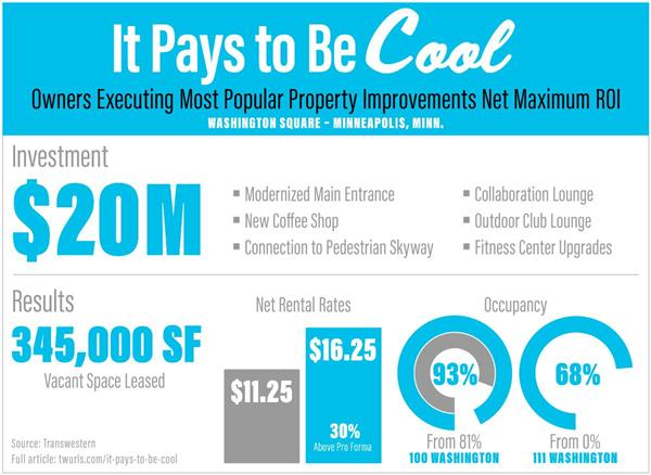 It-Pays-to-Be-Cool-Infographic