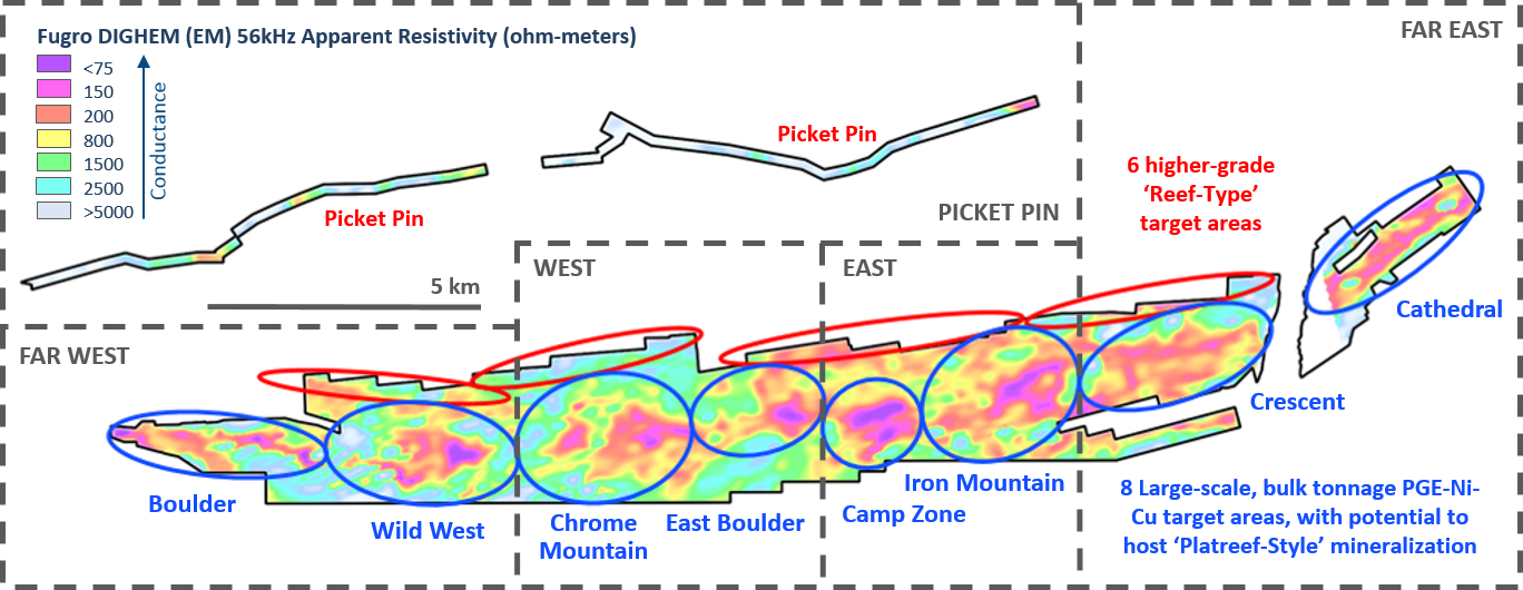 Figure 1 – 14 Target Areas Across the 25-Kilometer Width of the Stillwater West Project