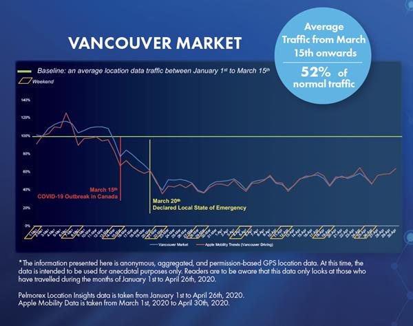 PATTISON-Outdoor-Daily-Location-Data-Vancouver-week-of-04-26-2020