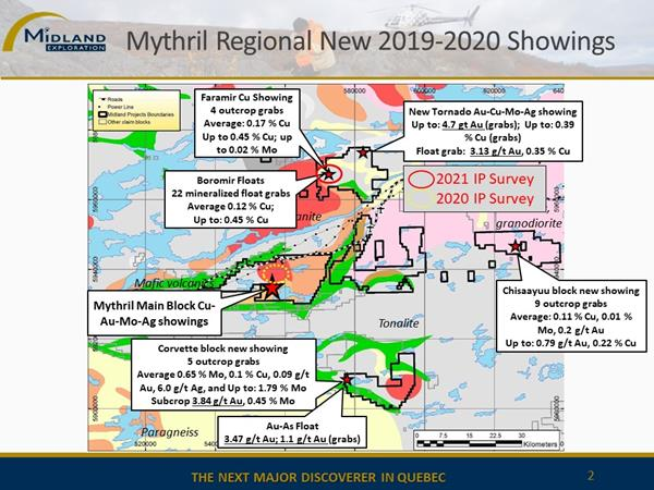 Figure 2 Mythril Regional 2019-2020 showings