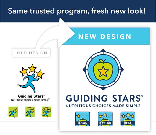 Guiding Stars Rebrands