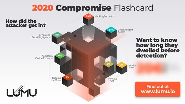 lumu-compromise-flashcard-2020