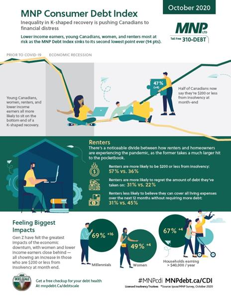 MNP_October2020_Infographic.emf