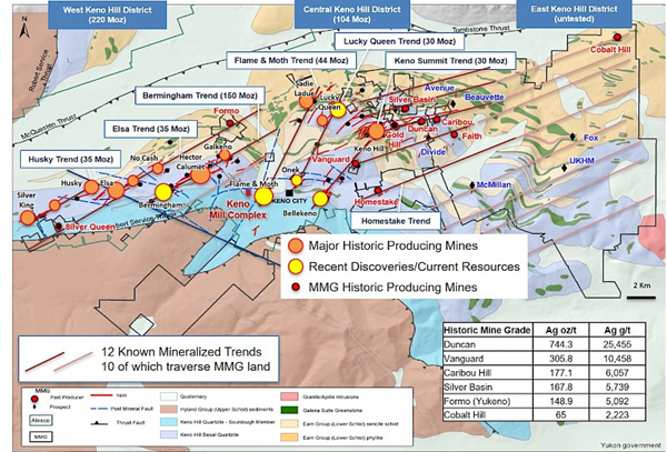 Figure 1 - Keno Hill Silver District – Geology and Deposits