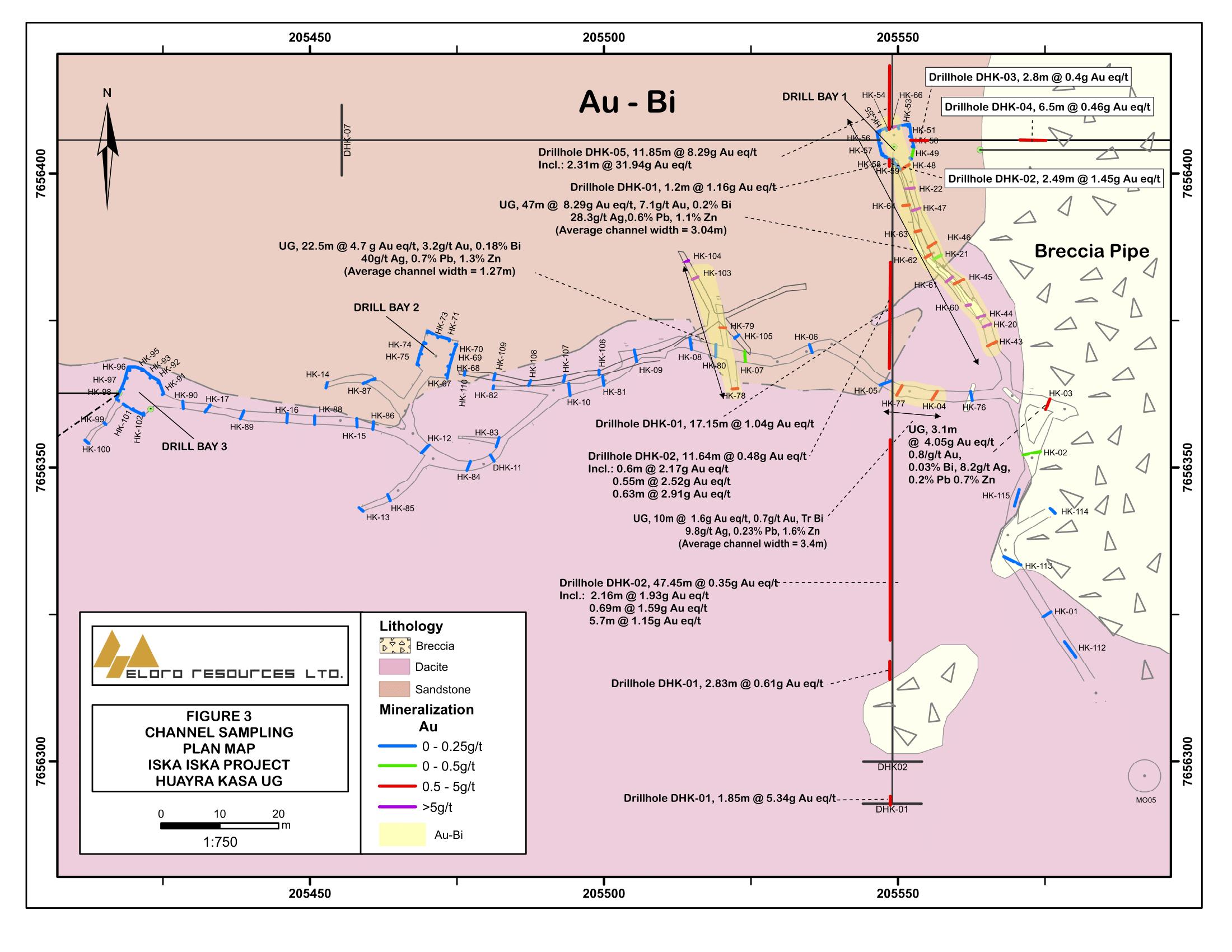 Channel Sampling Plan Map Au-Bi, Huayra Kasa Underground, Iska Iska Project