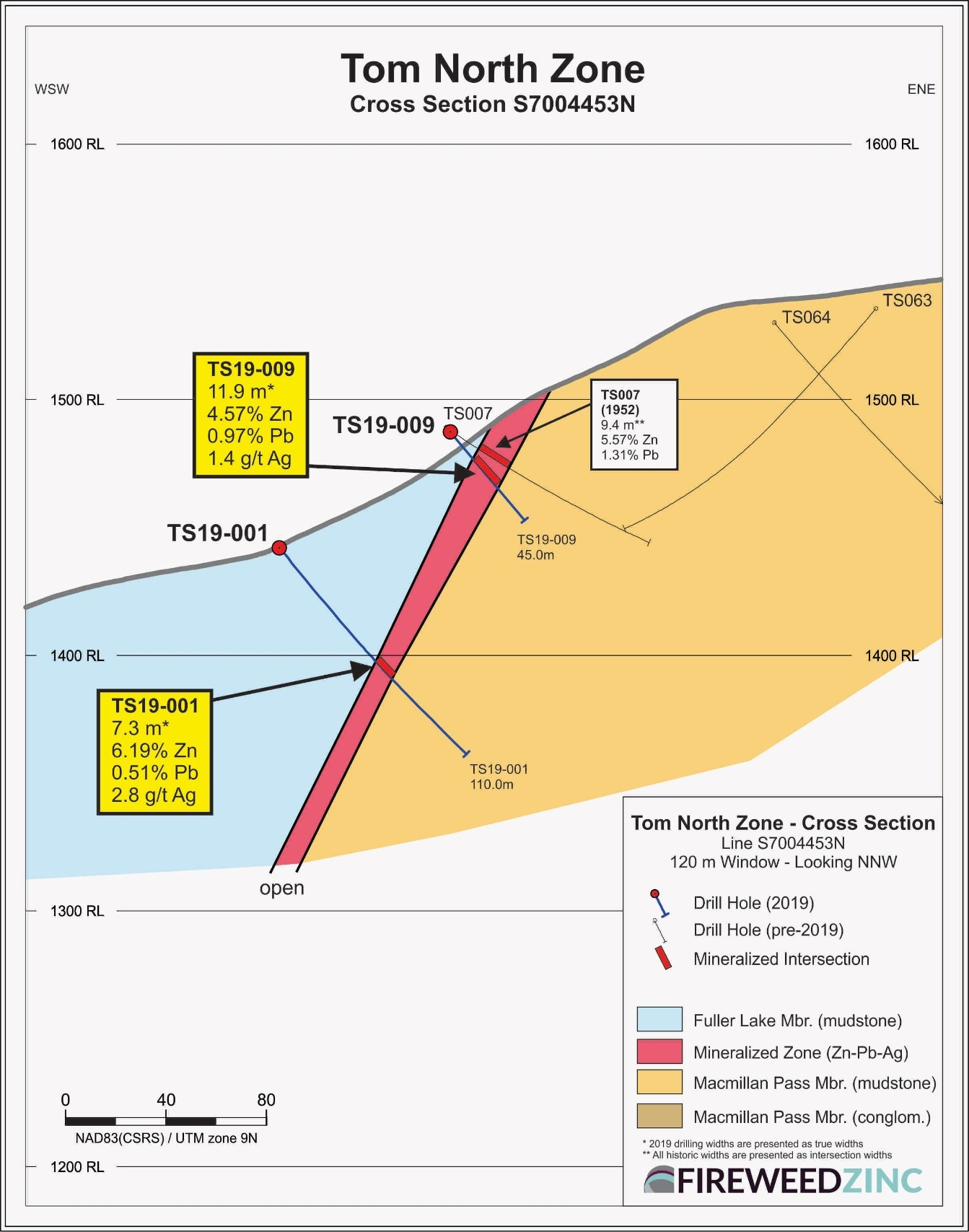 Tom North Zone – Cross Section