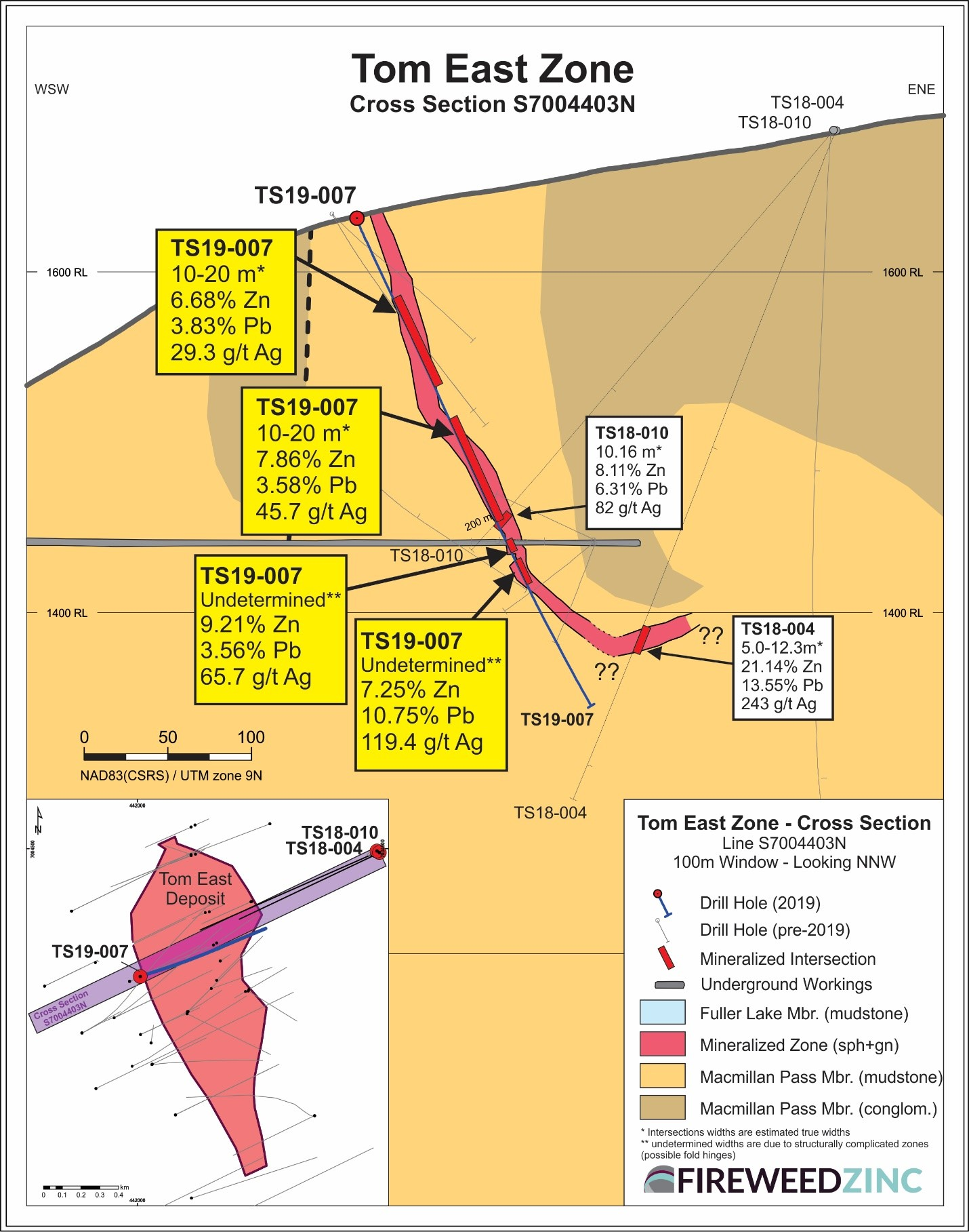 Tom East Zone – Cross Section