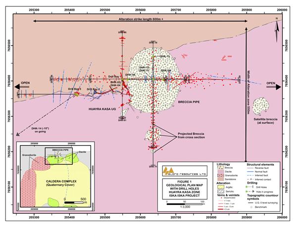 Geological Plan Map with Drill Holes, Huayra Kasa Zone, Iska Iska Project