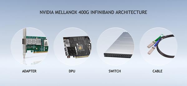 nvidia-mellanox-400g-infiniband