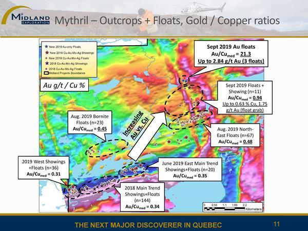 Mythril - Rapports Au/Cu des affleurements et blocs minéralisés
