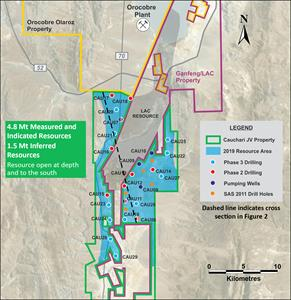Orocobre Limited – Cauchari JORC Resource increases to 4 8