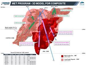 MetProg 3Dview