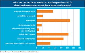 """""""The Future of Mobile Video"""" survey report"""