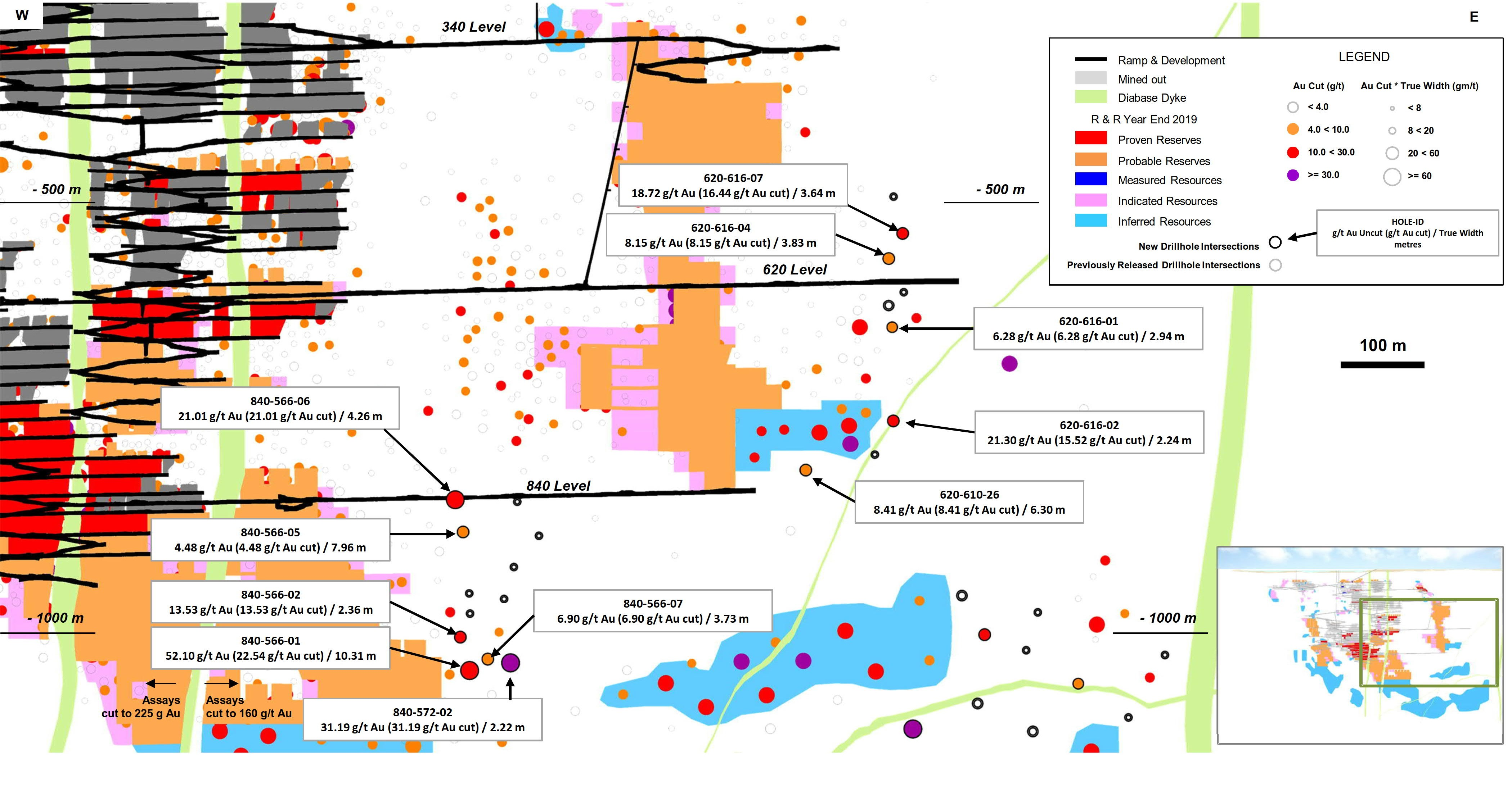 Figure 3: Island Gold Mine Longitudinal Main and East Areas - Underground Exploration Drilling Results