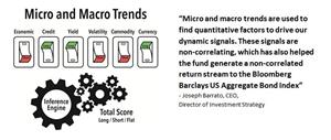 Micro and macro trends