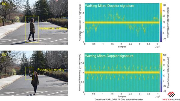 Metawave AI Doppler Radar