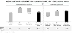 Revenue Growth Reconciliation.jpg