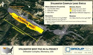 Figure 1 - Group Ten Metals and Sibanye-Stillwater, Montana Claims