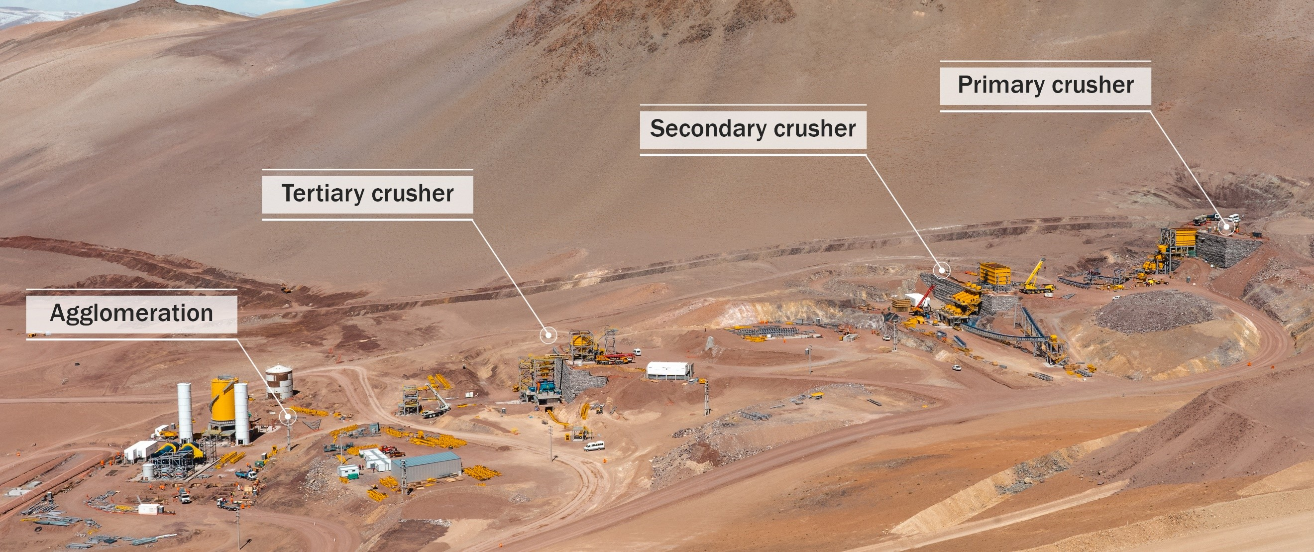 Panoramic view of the crushing circuit and agglomeration plant