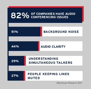 Audio conferencing challenges