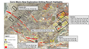 Figure 2, Plan map showing core mine targets and new zones