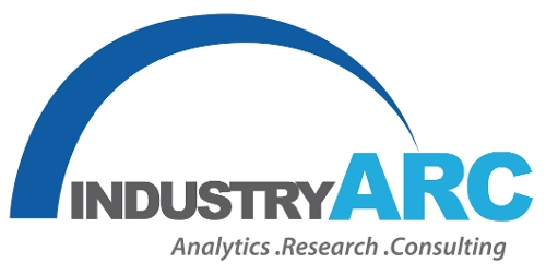 Automotive Industry market