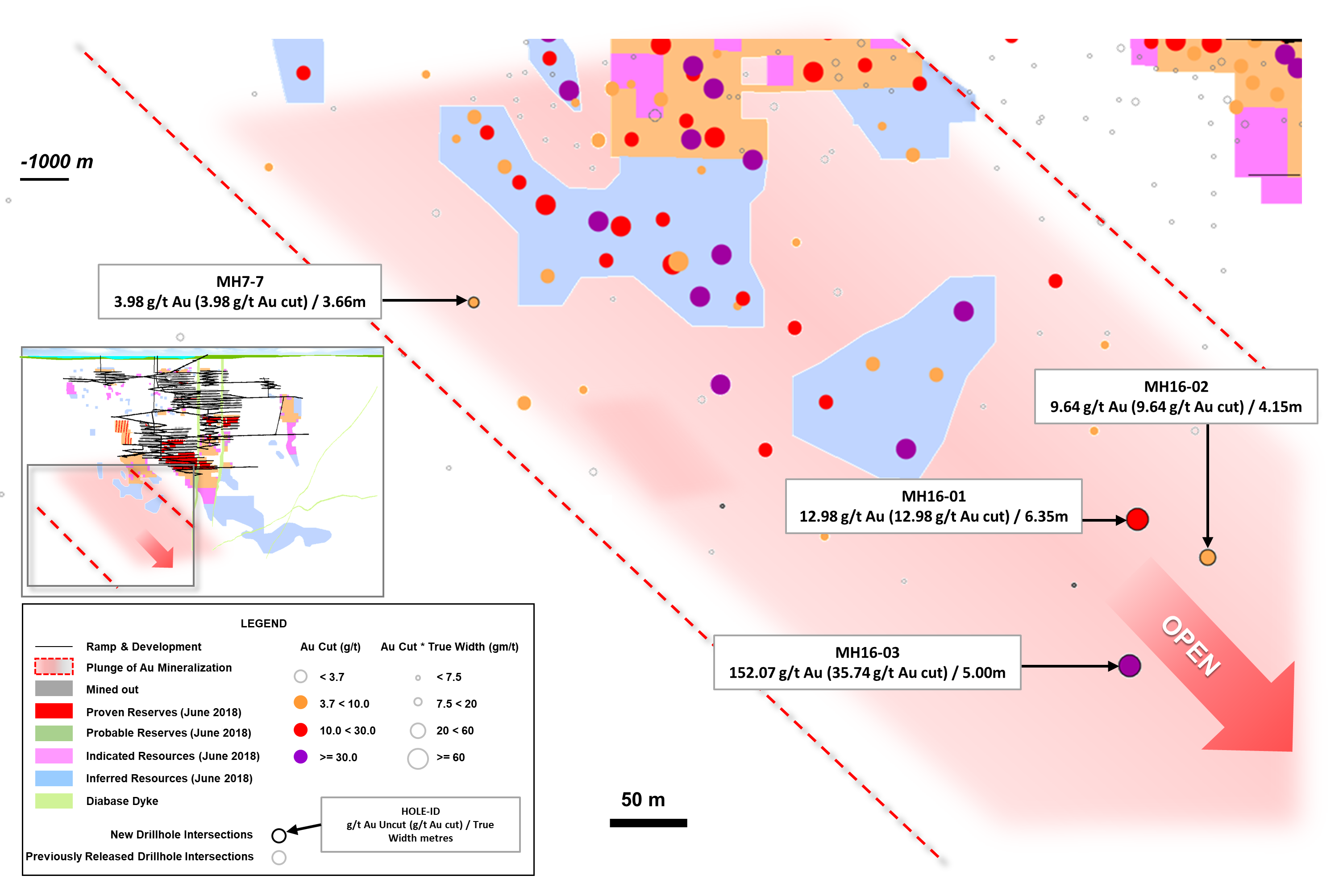 Figure 3 - Island Gold Mine Main Zone Longitudinal – Western Extension