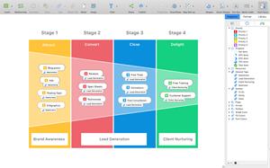 mindjet mindmanager 2019 for mac
