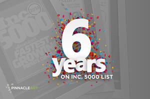 PinnacleART Makes the 2018 Inc. 5000 List of America's Fastest-Growing Private Companies