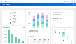 Accounting Center Claim Analysis Dashboard