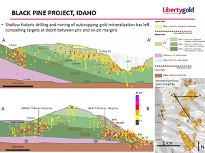 Liberty Gold Announces Commencement of Drilling of the Black ... on gold in vermont, gold in california, gold in puerto rico, gold in united states, gold in turkey, gold in pennsylvania, gold in north dakota, in the civil war states map, gold in indiana, copper mining in the united states, us mining map, gold mines in usa, virginia gold mining, gold mining in alaska, gold in arkansas, gold country, gold deposits in usa, landslide united state map, latin america map,