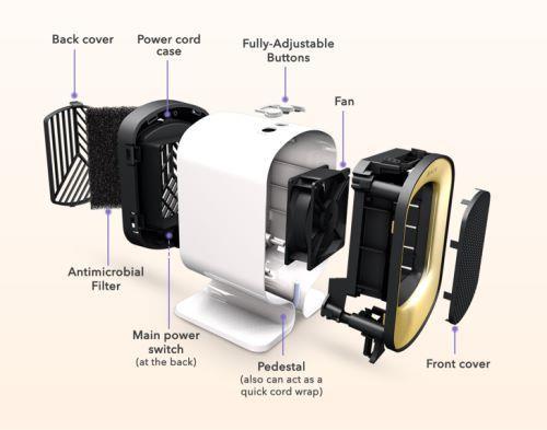 HeatCore Mini Ceramic Heater