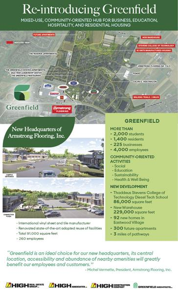 """""""Re-introducing Greenfield"""" infographic."""