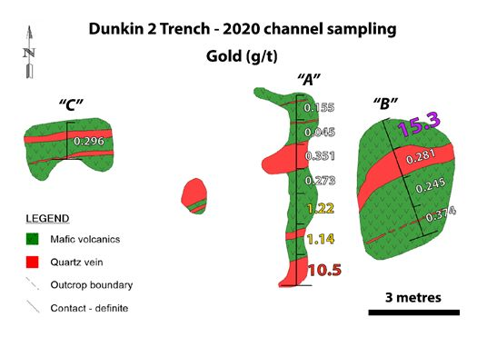 Plan map of Dunkin 2 Trench