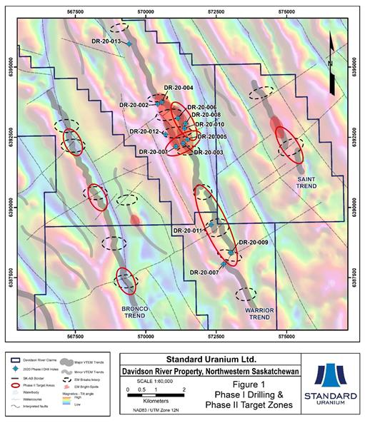 Figure 1: Phase I Drilling & Phase II Target Zones