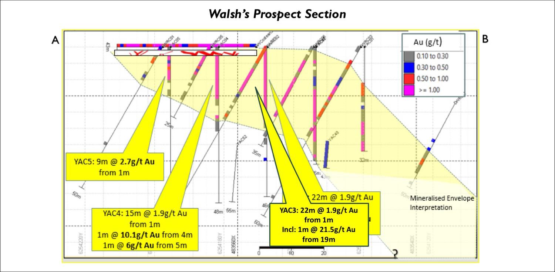 AIS-Resources-West-Wyalong-Advanced-Gold-Project-03