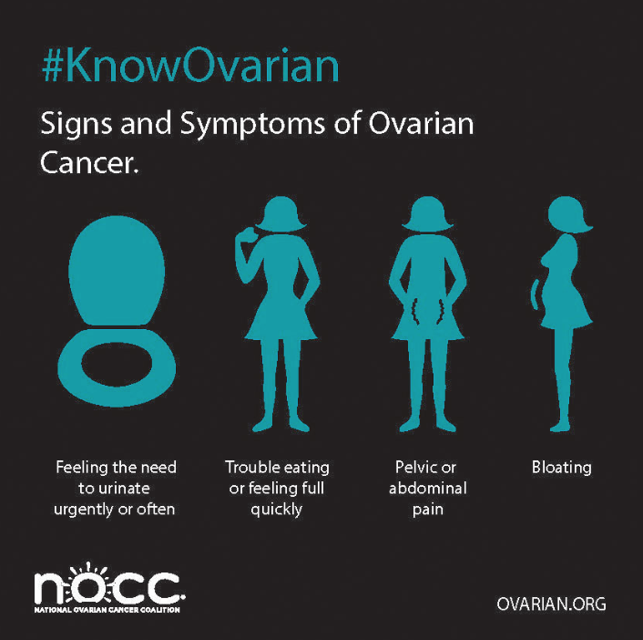 Pureology Continues In The Fight Against Ovarian Cancer With The National Ovarian Cancer Coalition