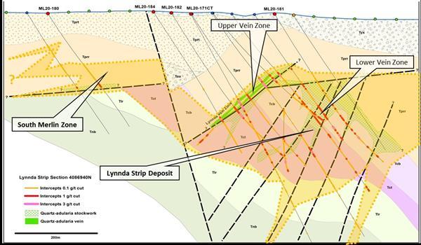Lynnda Strip Cross Section Feb 2021