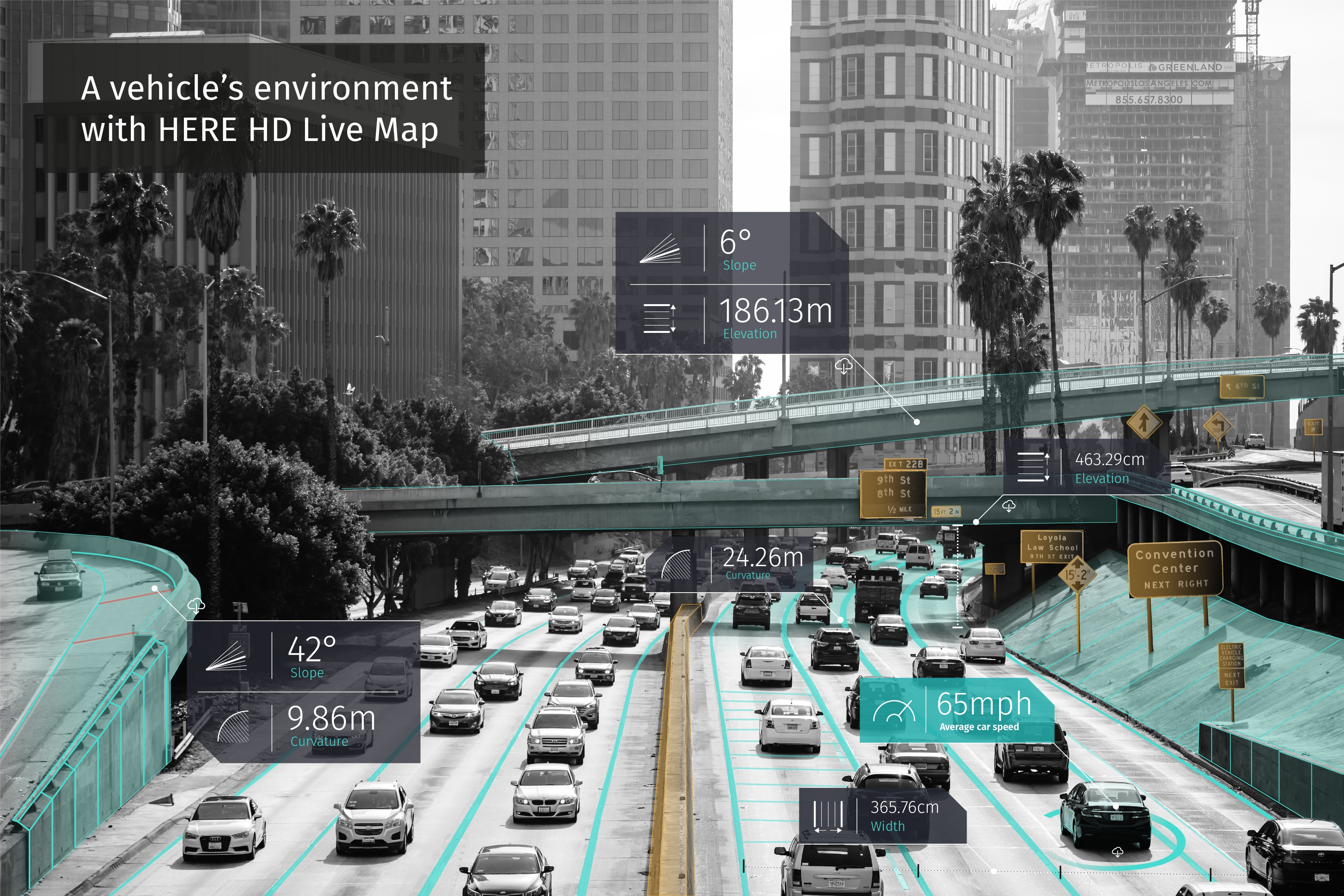 A vehicle's environment with HD Live Map on board.jpg