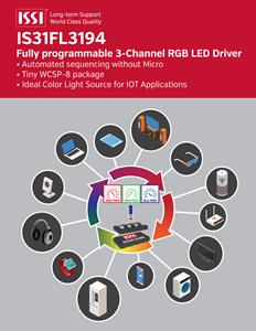 The IS31FL3194, the latest addition to the innovative line of FXLED RGB Drivers.